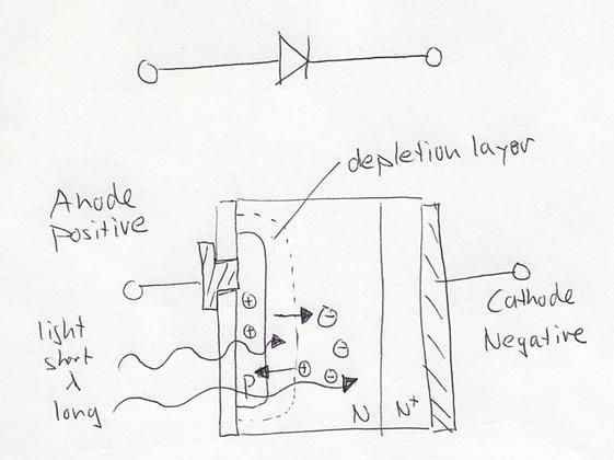 puls oxi meter laboratorty